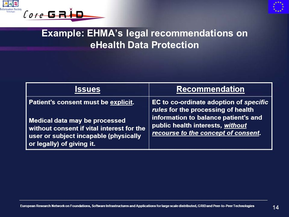 European Research Network on Foundations, Software Infrastructures and Applications for large scale distributed, GRID and Peer-to-Peer Technologies 14 Example: EHMAs legal recommendations on eHealth Data Protection IssuesRecommendation Patients consent must be explicit.