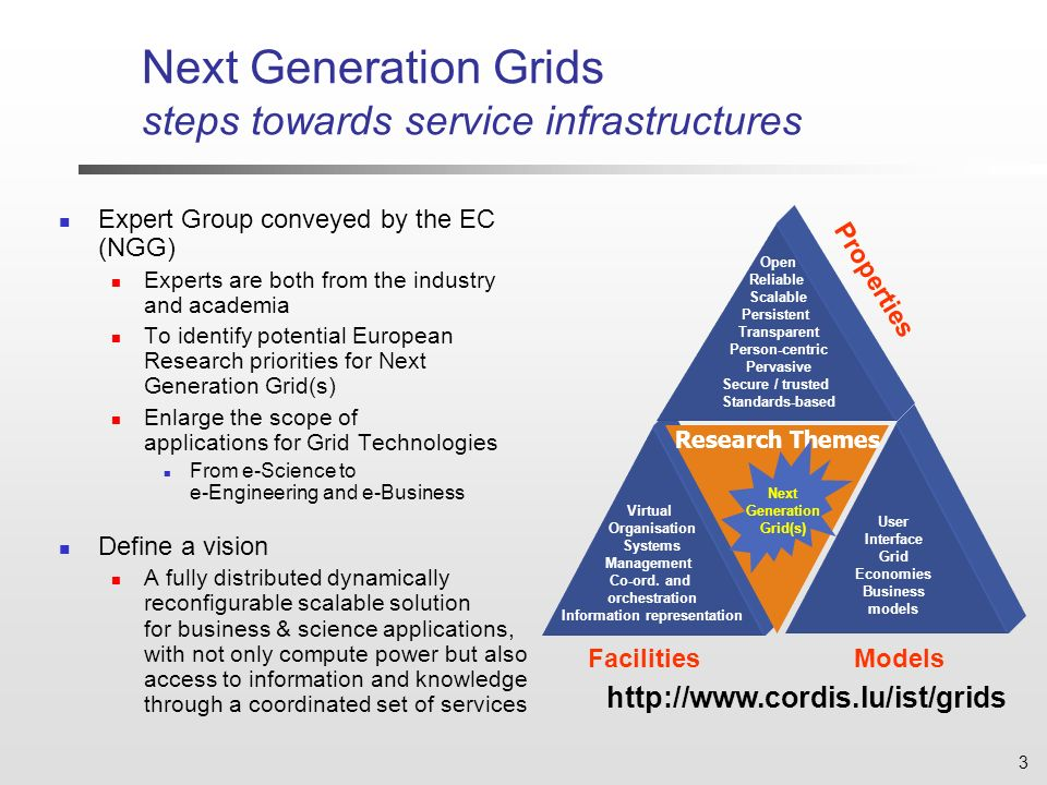 3   Next Generation Grids steps towards service infrastructures Expert Group conveyed by the EC (NGG) Experts are both from the industry and academia To identify potential European Research priorities for Next Generation Grid(s) Enlarge the scope of applications for Grid Technologies From e-Science to e-Engineering and e-Business Define a vision A fully distributed dynamically reconfigurable scalable solution for business & science applications, with not only compute power but also access to information and knowledge through a coordinated set of services Open Reliable Scalable Persistent Transparent Person-centric Pervasive Secure / trusted Standards-based User Interface Grid Economies Business models Properties FacilitiesModels Virtual Organisation Systems Management Co-ord.