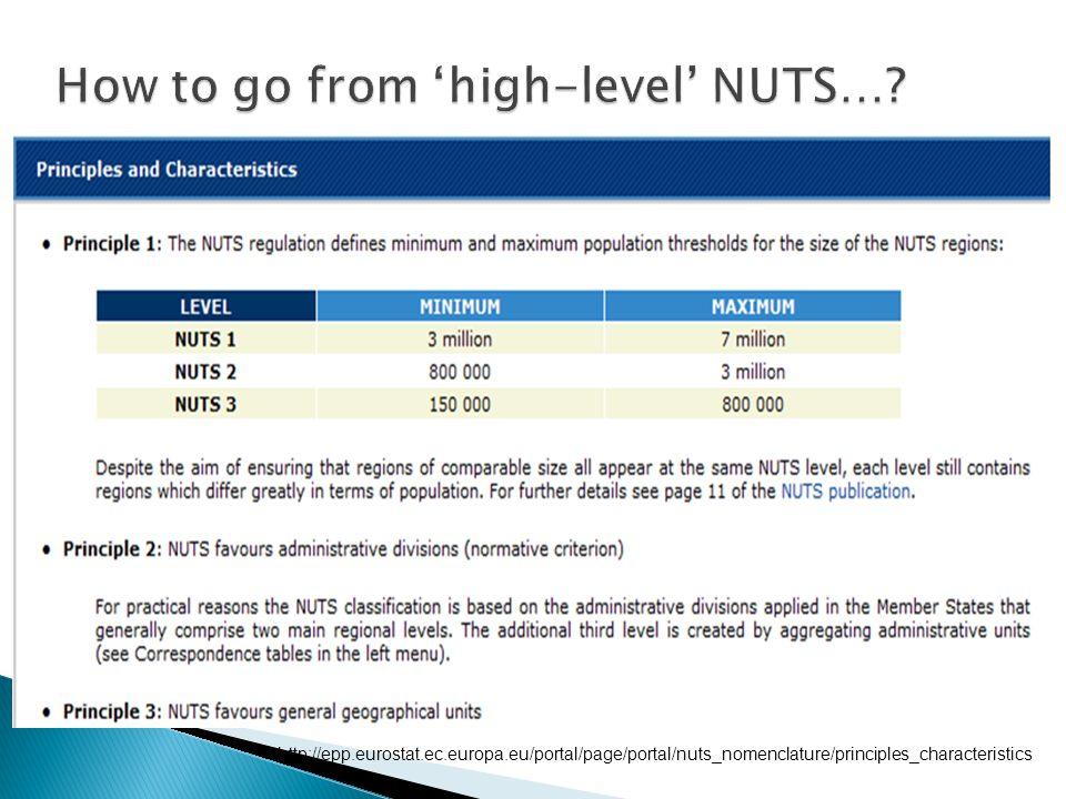 http://epp.eurostat.ec.europa.eu/portal/page/portal/nuts_nomenclature/principles_characteristics