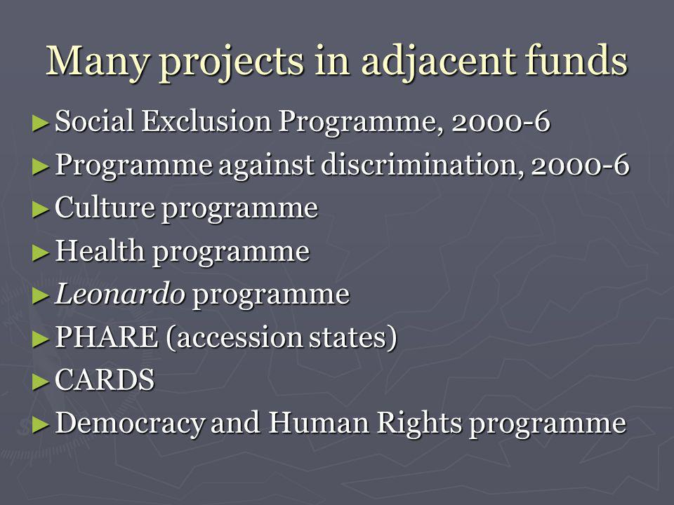 Many projects in adjacent funds Social Exclusion Programme, 2000-6 Social Exclusion Programme, 2000-6 Programme against discrimination, 2000-6 Programme against discrimination, 2000-6 Culture programme Culture programme Health programme Health programme Leonardo programme Leonardo programme PHARE (accession states) PHARE (accession states) CARDS CARDS Democracy and Human Rights programme Democracy and Human Rights programme