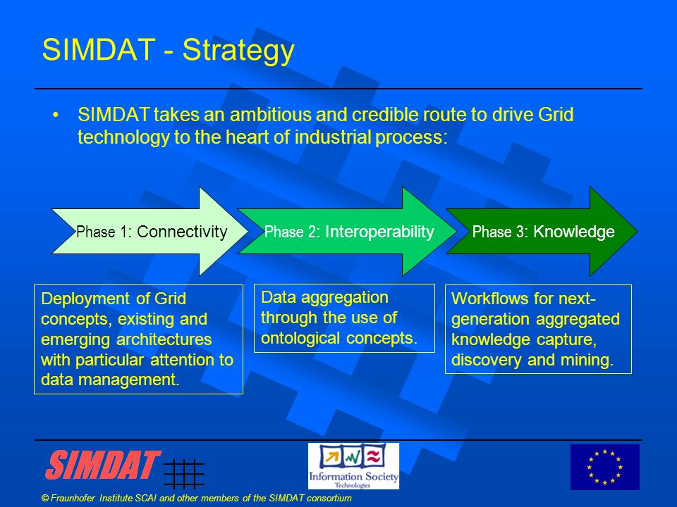 © Fraunhofer Institute SCAI and other members of the SIMDAT consortium SIMDAT - Overview Four sectors of international economic importance: Automotive Pharmaceutical Aerospace Meteorology Seven Grid-technology development areas: Grid infrastructure Distributed Data Access VO Administration Workflows Ontologies Analysis Services Knowledge Services The solution of industrially relevant complex problems using data-centric Grid technology.