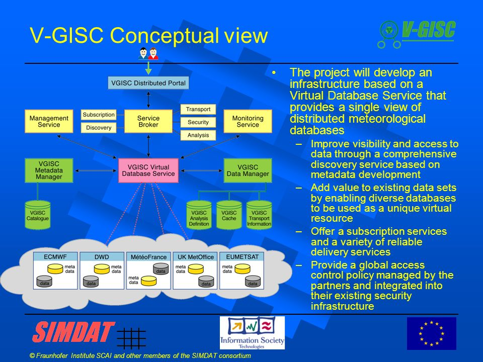 ©BAE Systems and other members of SIMDAT consortium Aerospace Activity Use Case -Collaborative design of a complex sub-system -A scenario involving aggregation of distributed capabilities operating across organisational boundaries -Objectives -To show how Grid technology and concepts can be used to improve product design -Improved access to and use of physical modelling -High-fidelity, integrated engineering data available sooner -Controlled sharing of IP across organisations -Improved management of analysis workflows and associated data