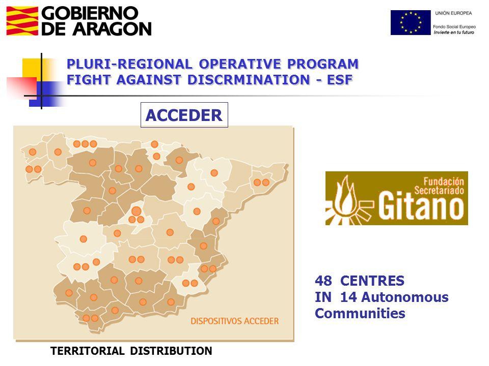 PLURI-REGIONAL OPERATIVE PROGRAM FIGHT AGAINST DISCRMINATION - ESF TERRITORIAL DISTRIBUTION 48 CENTRES IN 14 Autonomous Communities ACCEDER