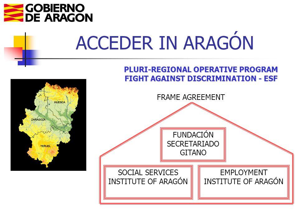 ACCEDER IN ARAGÓN PLURI-REGIONAL OPERATIVE PROGRAM FIGHT AGAINST DISCRIMINATION - ESF FRAME AGREEMENT FUNDACIÓN SECRETARIADO GITANO SOCIAL SERVICES INSTITUTE OF ARAGÓN EMPLOYMENT INSTITUTE OF ARAGÓN
