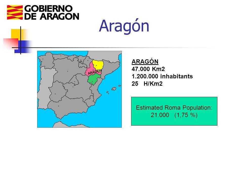 ARAGÓN 47.000 Km2 1.200.000 inhabitants 25 H/Km2 Estimated Roma Population: 21.000 (1,75 %) Aragón