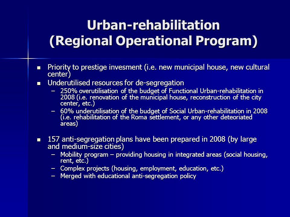 Urban-rehabilitation (Regional Operational Program) Priority to prestige invesment (i.e.