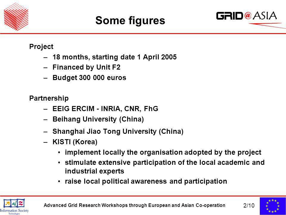 Advanced Grid Research Workshops through European and Asian Co-operation 2/10 Project –18 months, starting date 1 April 2005 –Financed by Unit F2 –Bud
