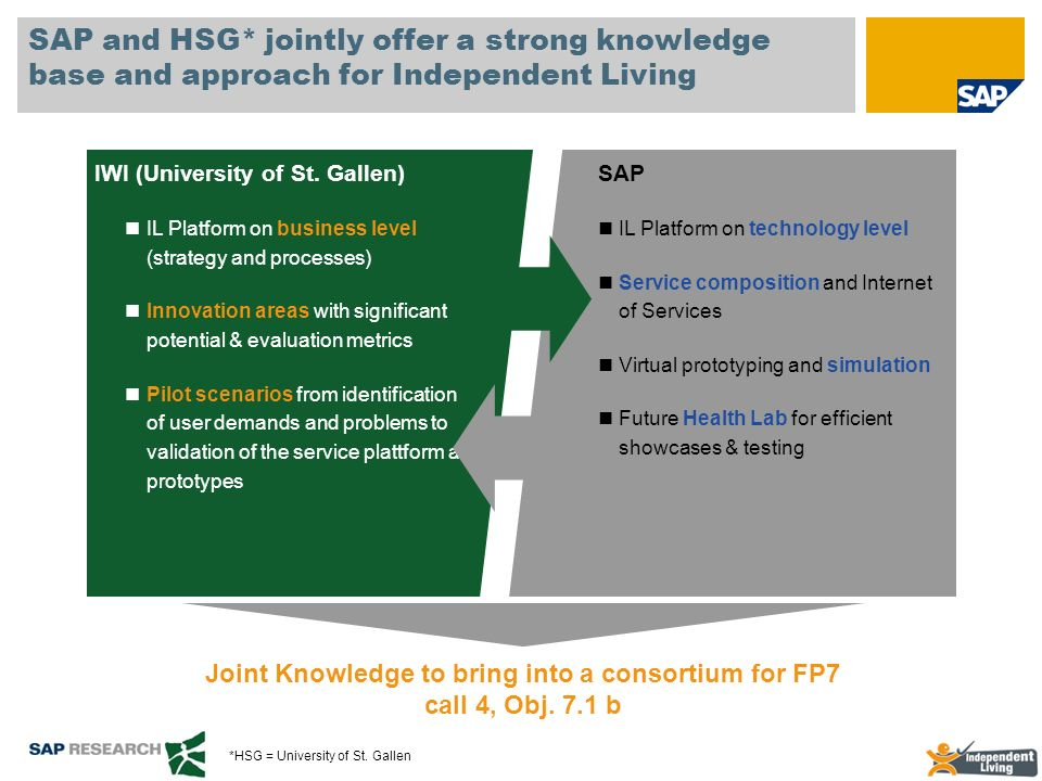 SAP and HSG* jointly offer a strong knowledge base and approach for Independent Living IWI (University of St. Gallen) IL Platform on business level (s