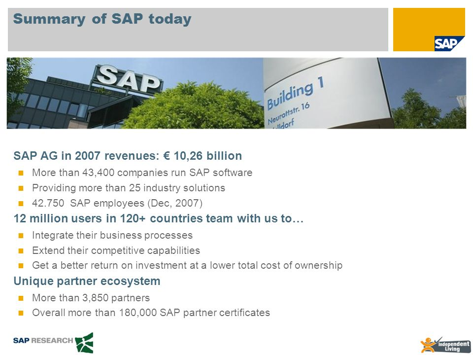Summary of SAP today SAP AG in 2007 revenues: 10,26 billion More than 43,400 companies run SAP software Providing more than 25 industry solutions 42.7