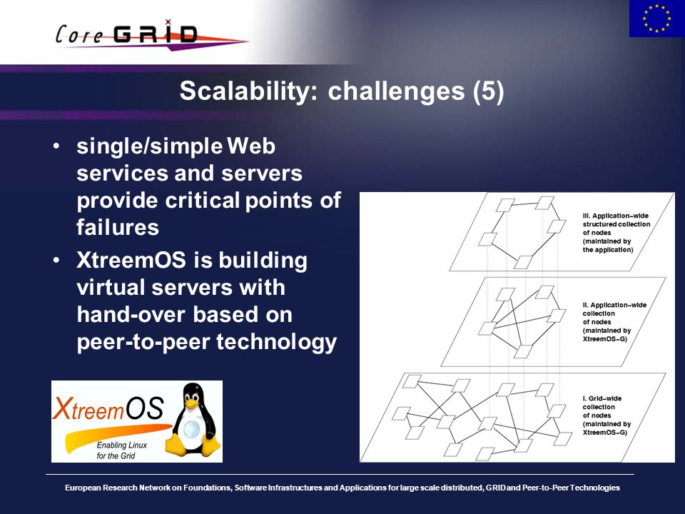 European Research Network on Foundations, Software Infrastructures and Applications for large scale distributed, GRID and Peer-to-Peer Technologies Scalability: challenges (5) single/simple Web services and servers provide critical points of failures XtreemOS is building virtual servers with hand-over based on peer-to-peer technology