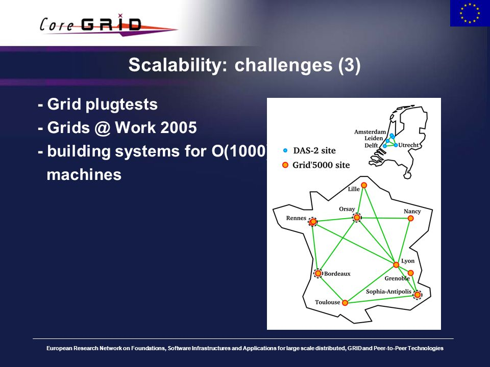 European Research Network on Foundations, Software Infrastructures and Applications for large scale distributed, GRID and Peer-to-Peer Technologies Scalability: challenges (3) - Grid plugtests - Work building systems for O(1000) machines