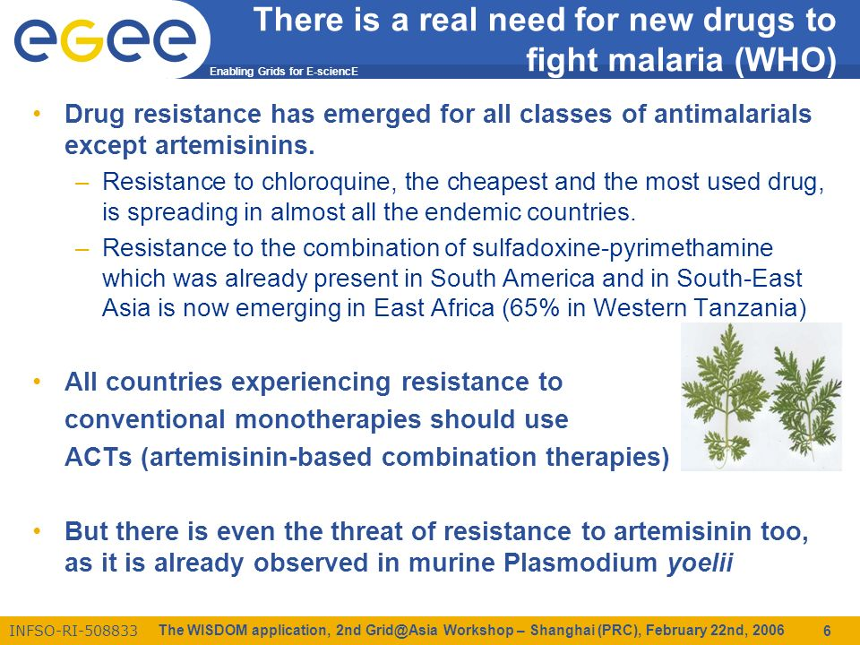 Enabling Grids for E-sciencE INFSO-RI-508833 The WISDOM application, 2nd Grid@Asia Workshop – Shanghai (PRC), February 22nd, 2006 6 There is a real need for new drugs to fight malaria (WHO) Drug resistance has emerged for all classes of antimalarials except artemisinins.
