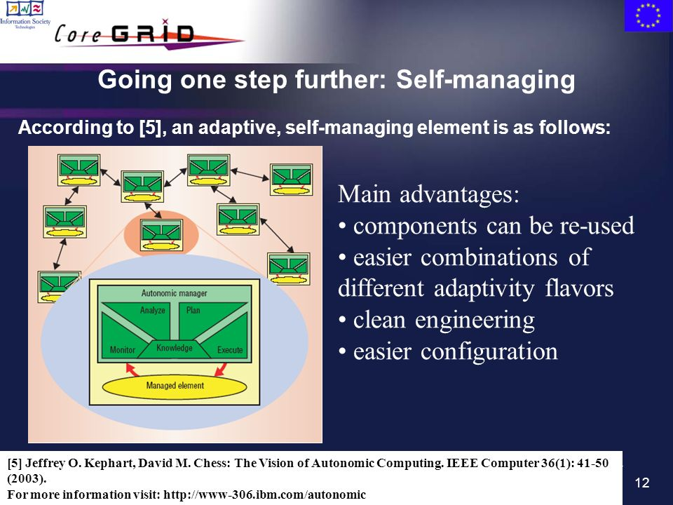 12 Going one step further: Self-managing According to [5], an adaptive, self-managing element is as follows: [5] Jeffrey O.