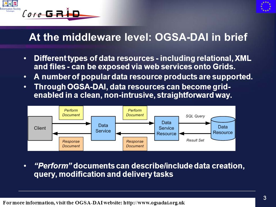 3 At the middleware level: OGSA-DAI in brief Different types of data resources - including relational, XML and files - can be exposed via web services