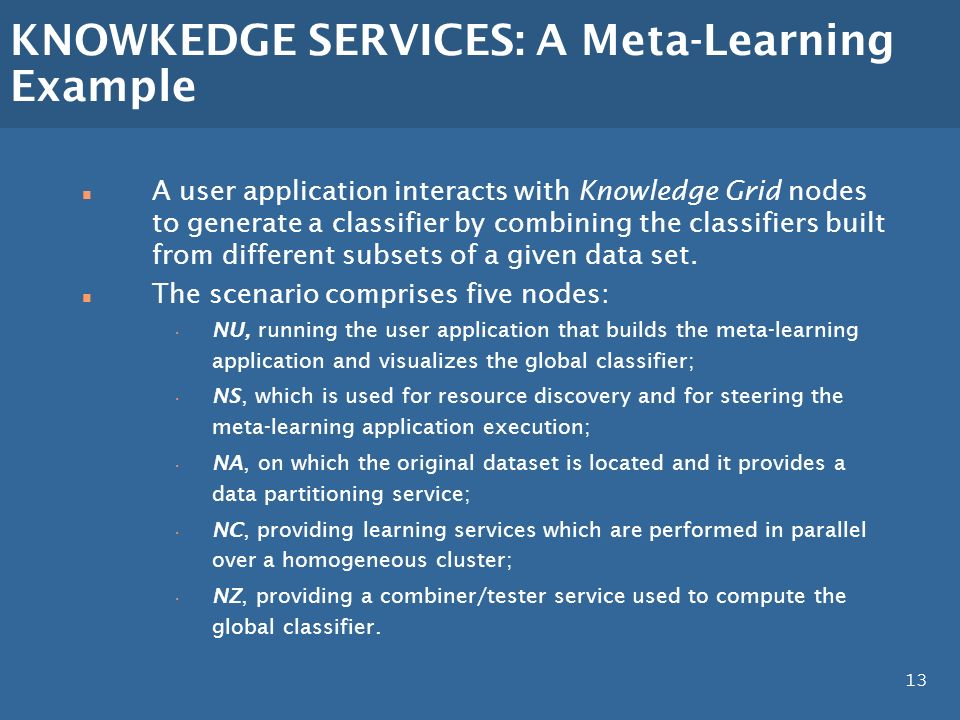 13 KNOWKEDGE SERVICES: A Meta-Learning Example n A user application interacts with Knowledge Grid nodes to generate a classifier by combining the clas