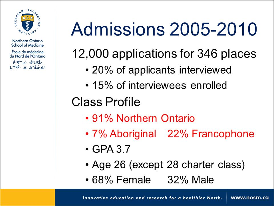 Admissions 2005-2010 12,000 applications for 346 places 20% of applicants interviewed 15% of interviewees enrolled Class Profile 91% Northern Ontario 7% Aboriginal22% Francophone GPA 3.7 Age 26 (except 28 charter class) 68% Female32% Male