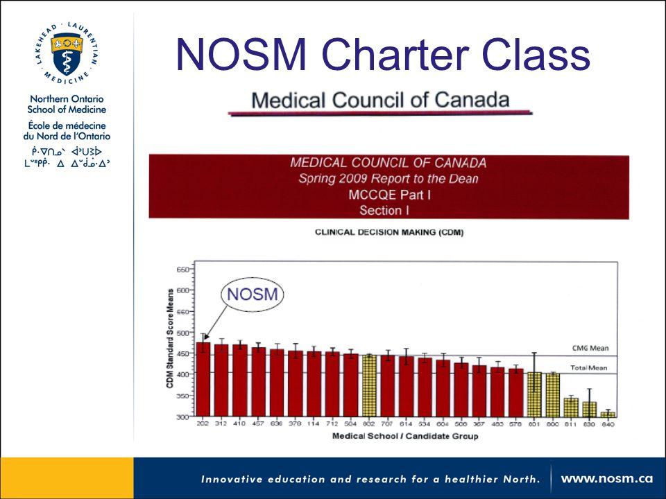 NOSM Charter Class NOSM