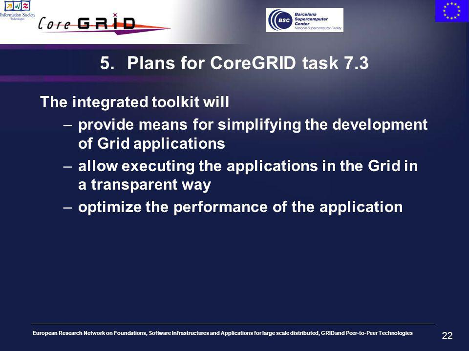 European Research Network on Foundations, Software Infrastructures and Applications for large scale distributed, GRID and Peer-to-Peer Technologies 22 5.Plans for CoreGRID task 7.3 The integrated toolkit will –provide means for simplifying the development of Grid applications –allow executing the applications in the Grid in a transparent way –optimize the performance of the application