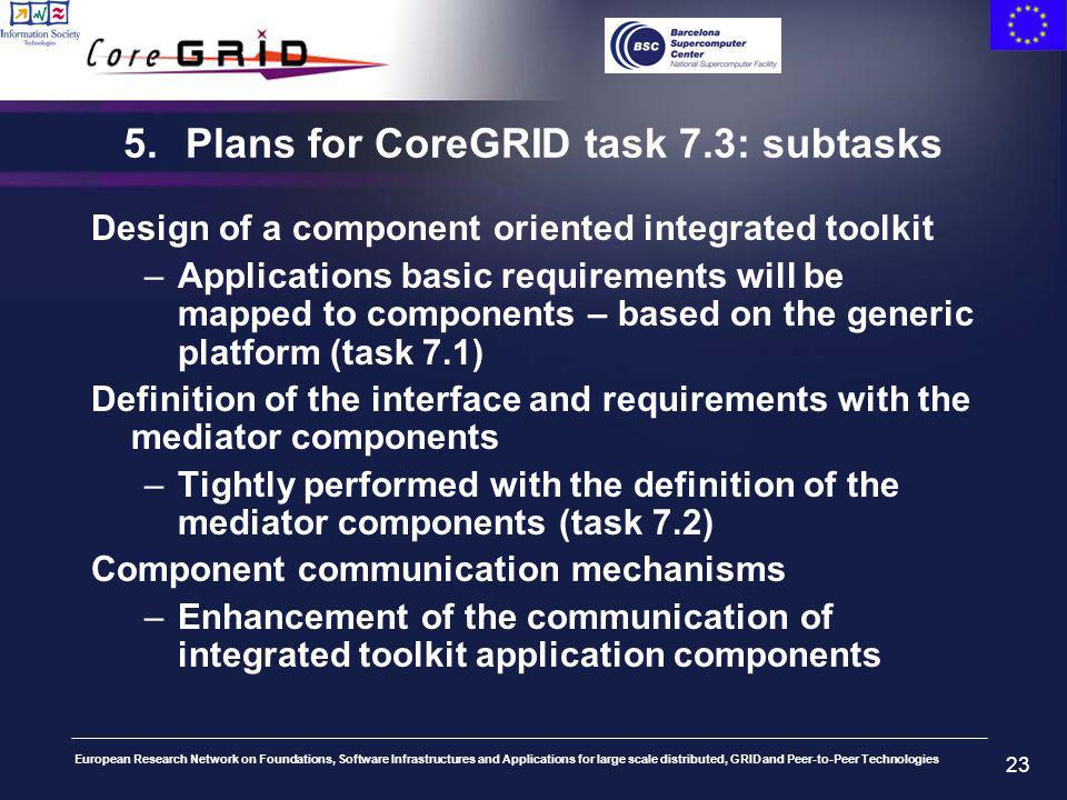 European Research Network on Foundations, Software Infrastructures and Applications for large scale distributed, GRID and Peer-to-Peer Technologies 23 5.Plans for CoreGRID task 7.3: subtasks Design of a component oriented integrated toolkit –Applications basic requirements will be mapped to components – based on the generic platform (task 7.1) Definition of the interface and requirements with the mediator components –Tightly performed with the definition of the mediator components (task 7.2) Component communication mechanisms –Enhancement of the communication of integrated toolkit application components