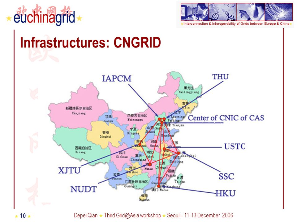 Depei Qian Third Grid@Asia workshop Seoul – 11-13 December 2006 10 Infrastructures: CNGRID