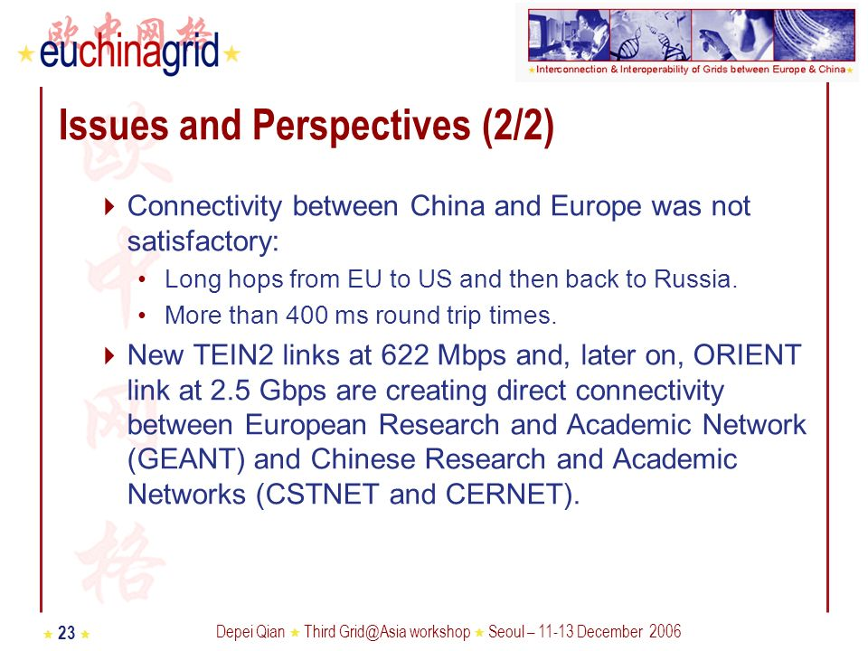 Depei Qian Third Grid@Asia workshop Seoul – 11-13 December 2006 23 Issues and Perspectives (2/2) Connectivity between China and Europe was not satisfactory: Long hops from EU to US and then back to Russia.