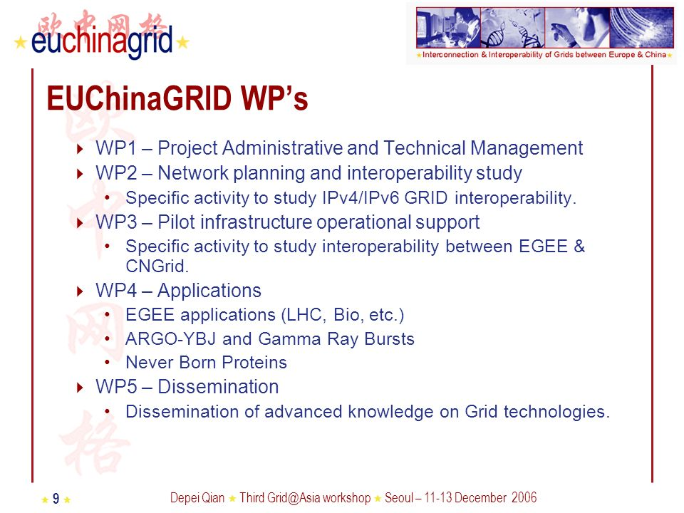 Depei Qian Third Grid@Asia workshop Seoul – 11-13 December 2006 9 EUChinaGRID WPs WP1 – Project Administrative and Technical Management WP2 – Network planning and interoperability study Specific activity to study IPv4/IPv6 GRID interoperability.