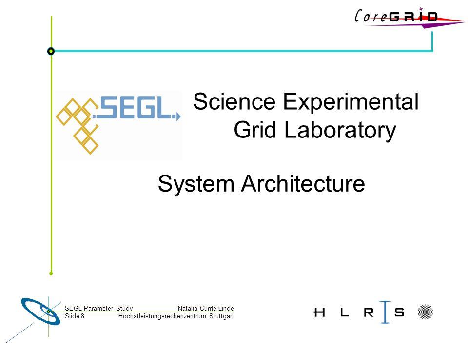 Höchstleistungsrechenzentrum Stuttgart Natalia Currle-LindeSEGL Parameter Study Slide 8 Science Experimental Grid Laboratory System Architecture