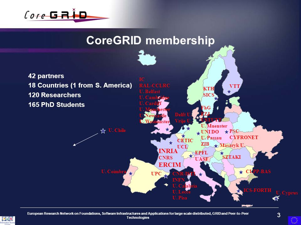 European Research Network on Foundations, Software Infrastructures and Applications for large scale distributed, GRID and Peer-to-Peer Technologies 3 CoreGRID membership 42 partners 18 Countries (1 from S.