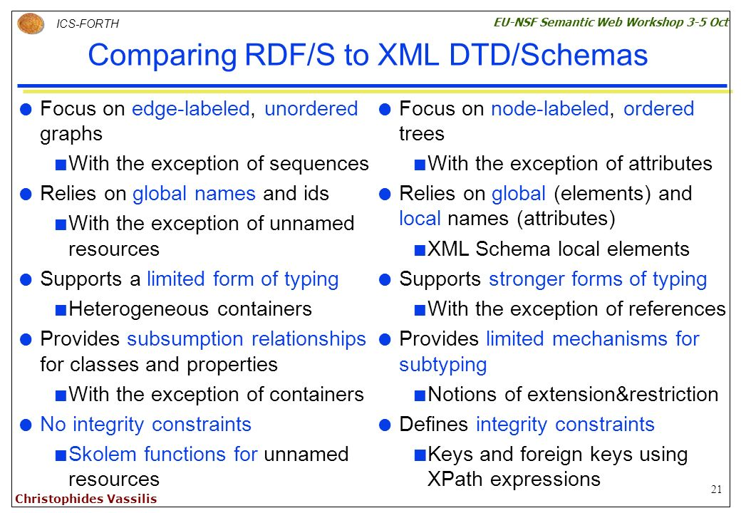 21 ICS-FORTH EU-NSF Semantic Web Workshop 3-5 Oct Christophides Vassilis Comparing RDF/S to XML DTD/Schemas Focus on edge-labeled, unordered graphs With the exception of sequences Relies on global names and ids With the exception of unnamed resources Supports a limited form of typing Heterogeneous containers Provides subsumption relationships for classes and properties With the exception of containers No integrity constraints Skolem functions for unnamed resources Focus on node-labeled, ordered trees With the exception of attributes Relies on global (elements) and local names (attributes) XML Schema local elements Supports stronger forms of typing With the exception of references Provides limited mechanisms for subtyping Notions of extension&restriction Defines integrity constraints Keys and foreign keys using XPath expressions