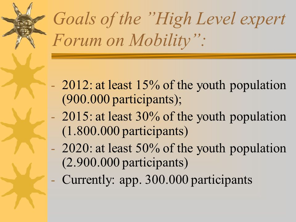 Goals of the High Level expert Forum on Mobility: - 2012: at least 15% of the youth population (900.000 participants); - 2015: at least 30% of the youth population (1.800.000 participants) - 2020: at least 50% of the youth population (2.900.000 participants) - Currently: app.