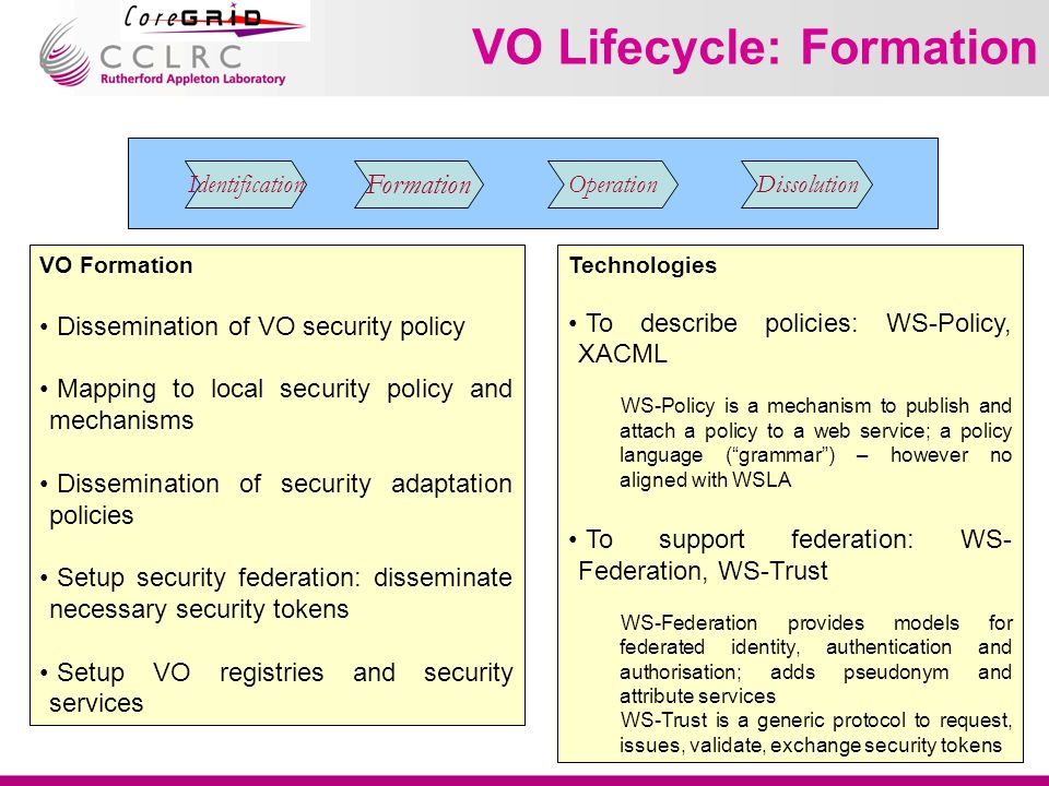 VO Lifecycle: Formation Identification Formation OperationDissolution VO Formation Dissemination of VO security policy Mapping to local security policy and mechanisms Dissemination of security adaptation policies Setup security federation: disseminate necessary security tokens Setup VO registries and security services Technologies To describe policies: WS-Policy, XACML WS-Policy is a mechanism to publish and attach a policy to a web service; a policy language (grammar) – however no aligned with WSLA To support federation: WS- Federation, WS-Trust WS-Federation provides models for federated identity, authentication and authorisation; adds pseudonym and attribute services WS-Trust is a generic protocol to request, issues, validate, exchange security tokens