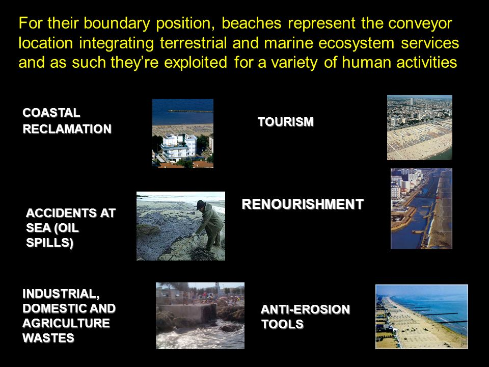 For their boundary position, beaches represent the conveyor location integrating terrestrial and marine ecosystem services and as such theyre exploited for a variety of human activities COASTAL RECLAMATION ACCIDENTS AT SEA (OIL SPILLS) INDUSTRIAL, DOMESTIC AND AGRICULTURE WASTES TOURISM RENOURISHMENT ANTI-EROSIONTOOLS