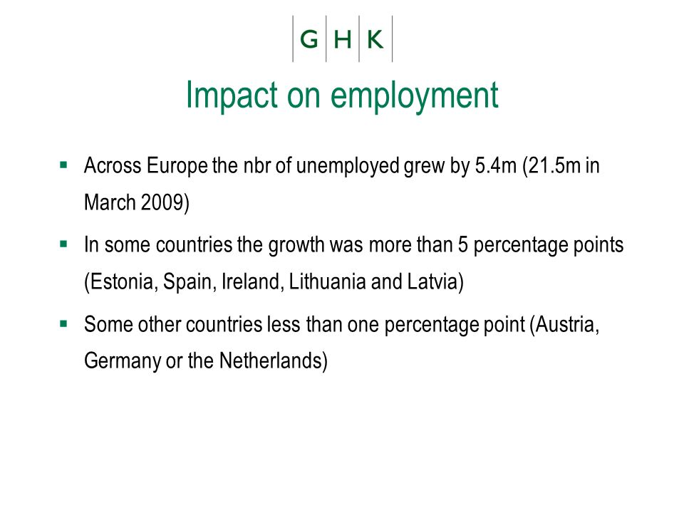 Impact on employment Across Europe the nbr of unemployed grew by 5.4m (21.5m in March 2009) In some countries the growth was more than 5 percentage po