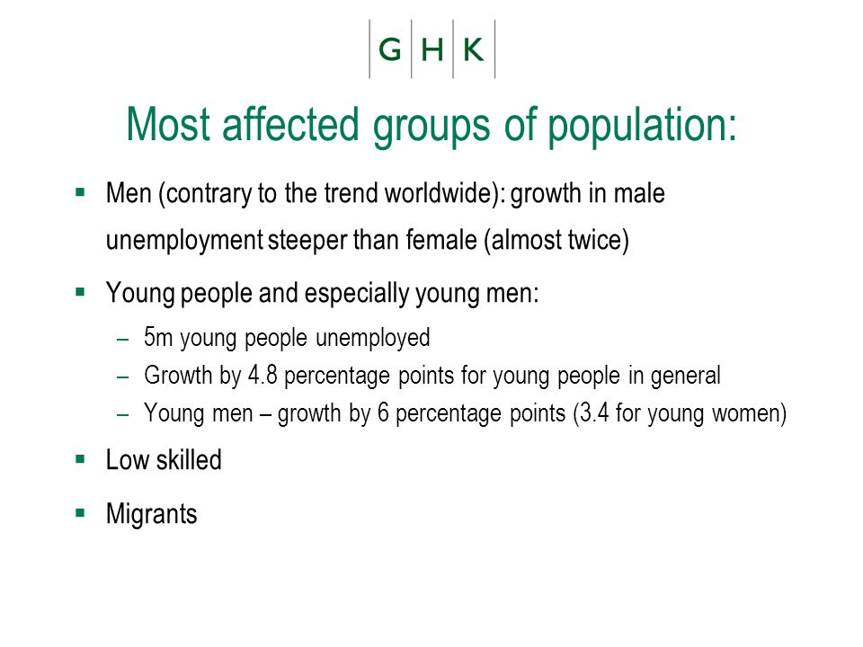 Most affected groups of population: Men (contrary to the trend worldwide): growth in male unemployment steeper than female (almost twice) Young people