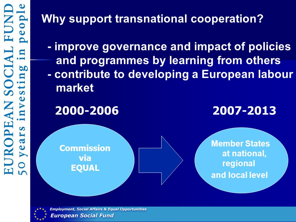 Why support transnational cooperation.