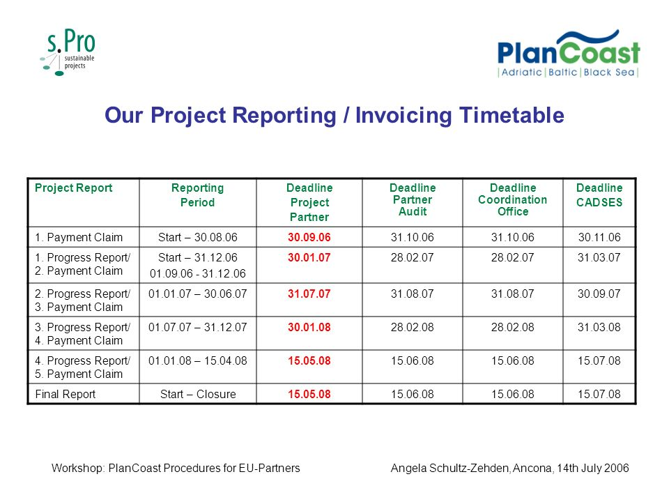 Our Project Reporting / Invoicing Timetable Workshop: PlanCoast Procedures for EU-PartnersAngela Schultz-Zehden, Ancona, 14th July 2006 Project ReportReporting Period Deadline Project Partner Deadline Partner Audit Deadline Coordination Office Deadline CADSES 1.