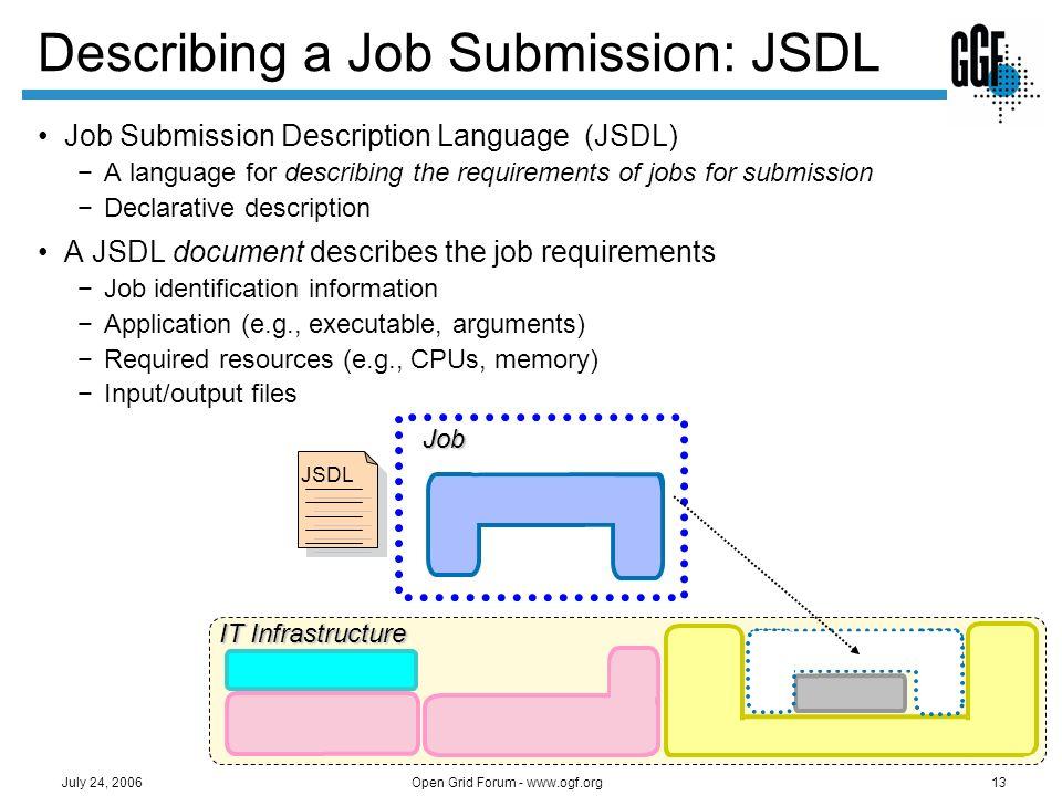 Open Grid Forum - www.ogf.org13 July 24, 2006 Describing a Job Submission: JSDL Job Submission Description Language (JSDL) A language for describing t