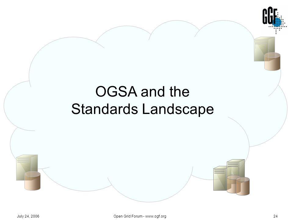 July 24, 2006 Open Grid Forum - www.ogf.org24 OGSA and the Standards Landscape