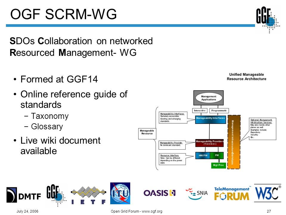 Open Grid Forum - www.ogf.org27 July 24, 2006 OGF SCRM-WG Formed at GGF14 Online reference guide of standards Taxonomy Glossary Live wiki document ava