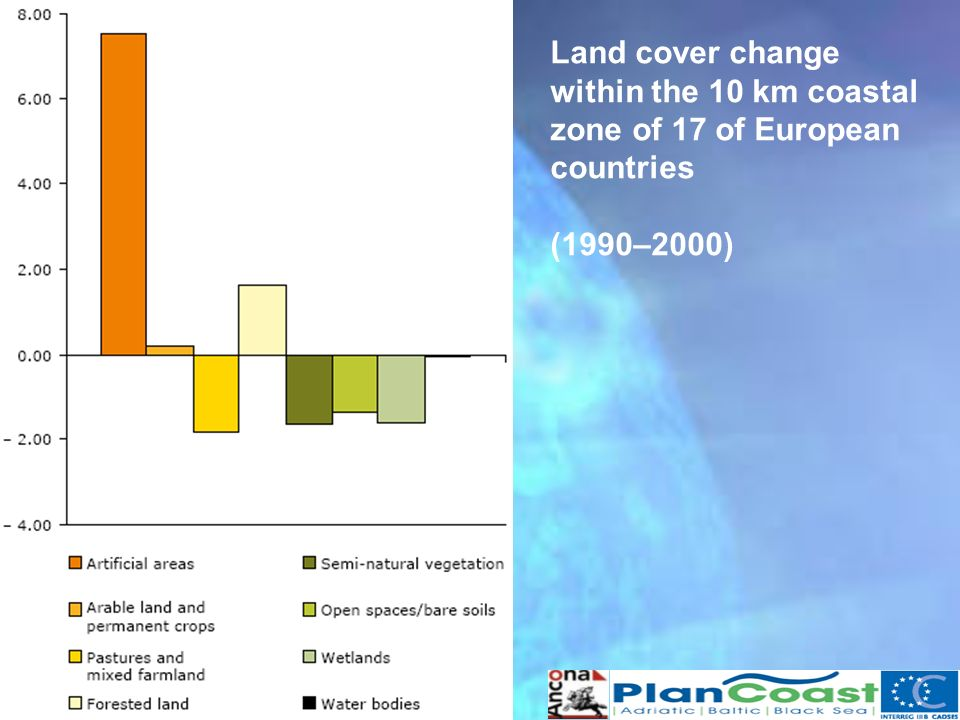 Land cover change within the 10 km coastal zone of 17 of European countries (1990–2000)