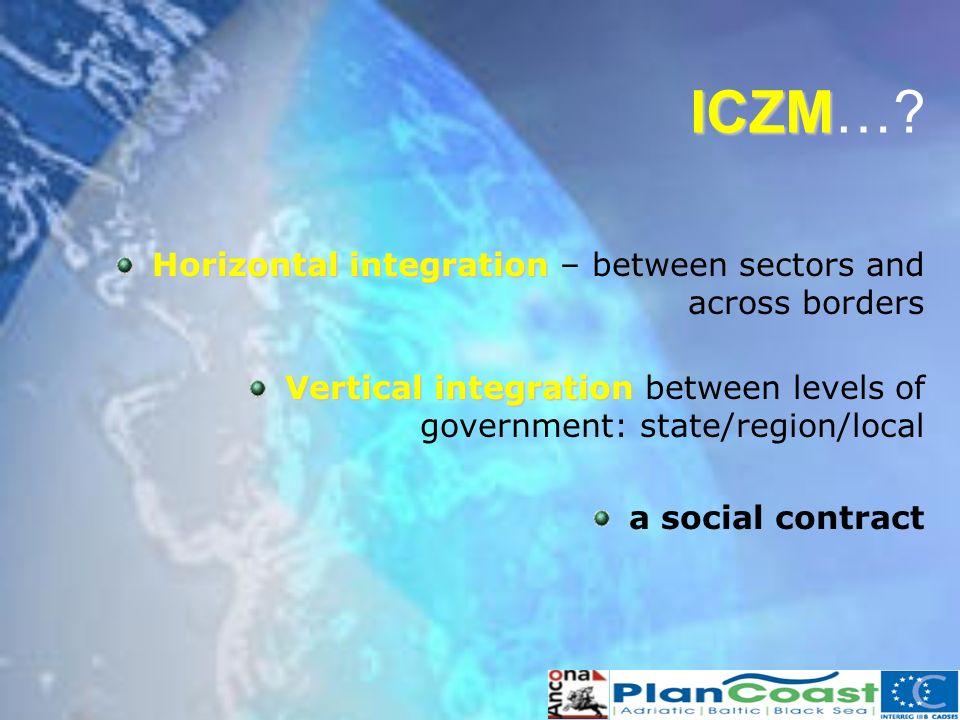 ICZM ICZM…? Horizontal integration Horizontal integration – between sectors and across borders Vertical integration Vertical integration between level