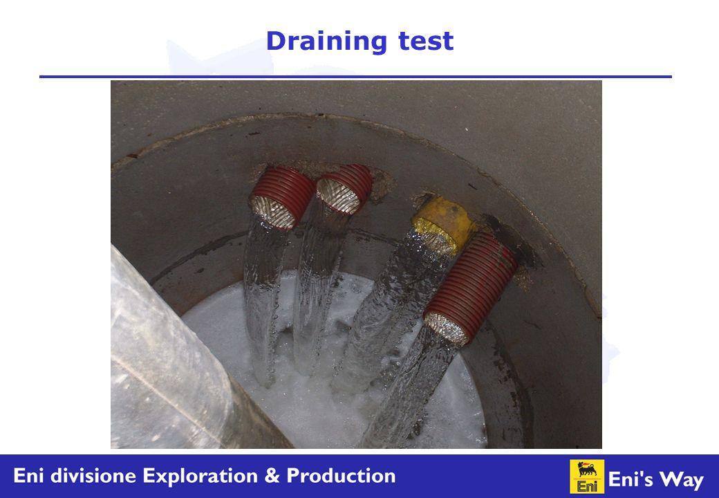 Draining test
