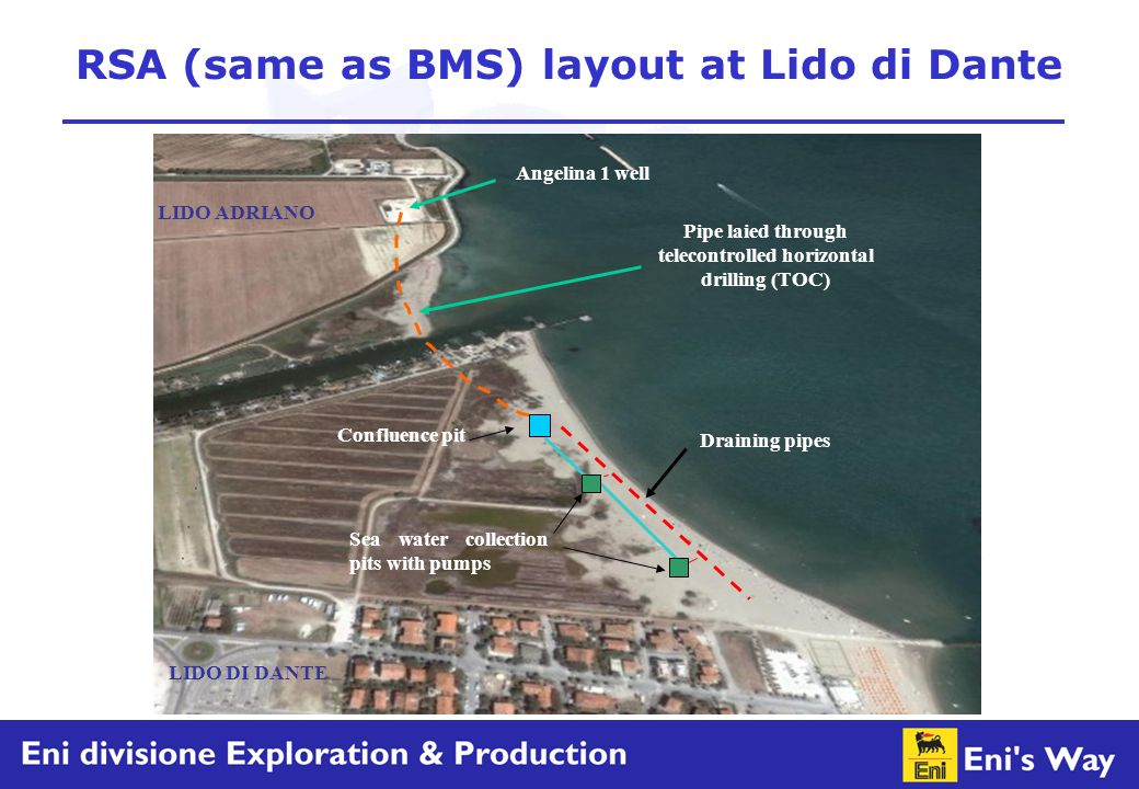 RSA (same as BMS) layout at Lido di Dante C AREA POZZO ANGELINA 1 Pipe laied through telecontrolled horizontal drilling (TOC) Draining pipes Sea water collection pits with pumps Confluence pit LIDO DI DANTE LIDO ADRIANO Angelina 1 well