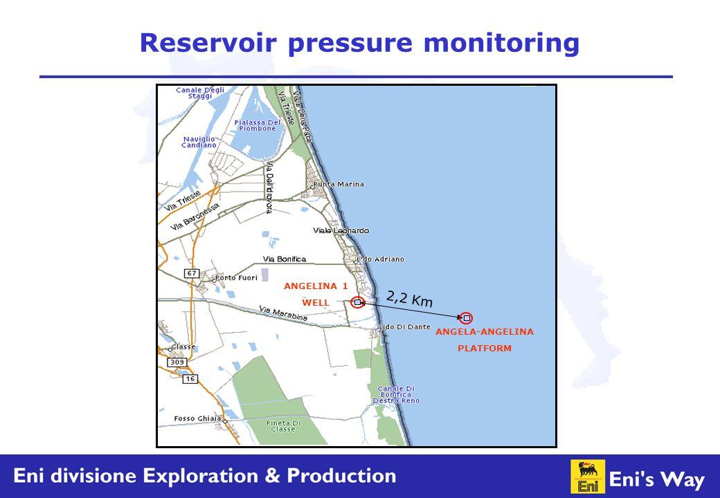 Reservoir pressure monitoring ANGELA-ANGELINA PLATFORM ANGELINA 1 WELL 2,2 Km