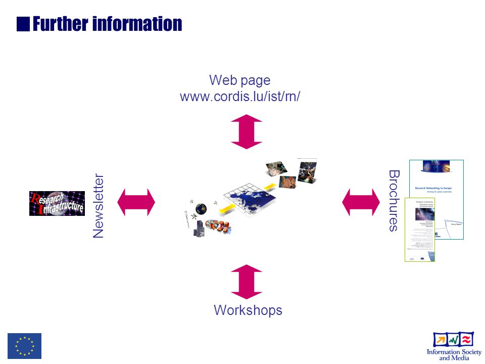 Web page www.cordis.lu/ist/rn/ Workshops Further information Newsletter Brochures