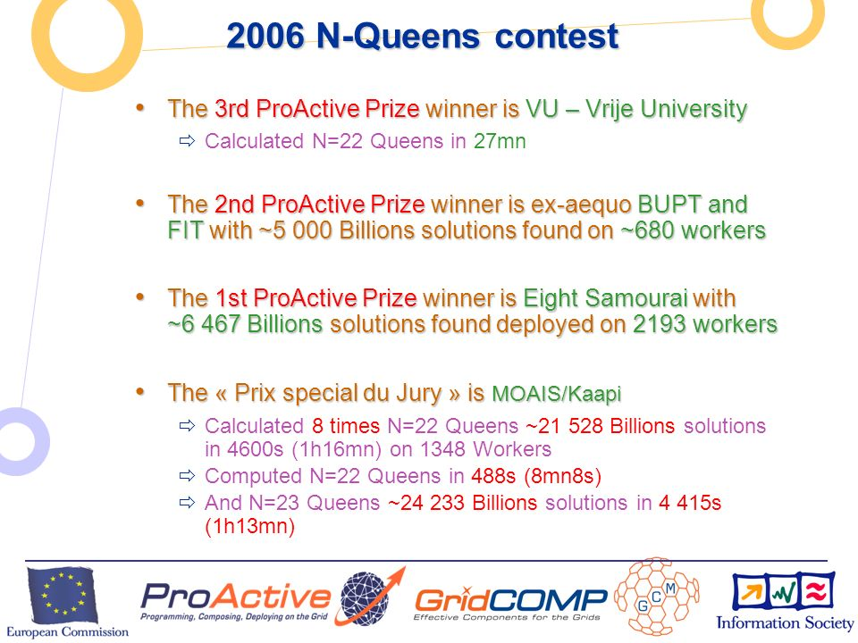 European Commission Directorate-General Information Society Unit F2 – Grid Technologies 2006 N-Queens contest The 3rd ProActive Prize winner is VU – Vrije University The 3rd ProActive Prize winner is VU – Vrije University Calculated N=22 Queens in 27mn The 2nd ProActive Prize winner is ex-aequo BUPT and FIT with ~5 000 Billions solutions found on ~680 workers The 2nd ProActive Prize winner is ex-aequo BUPT and FIT with ~5 000 Billions solutions found on ~680 workers The 1st ProActive Prize winner is Eight Samourai with ~6 467 Billions solutions found deployed on 2193 workers The 1st ProActive Prize winner is Eight Samourai with ~6 467 Billions solutions found deployed on 2193 workers The « Prix special du Jury » is MOAIS/Kaapi The « Prix special du Jury » is MOAIS/Kaapi Calculated 8 times N=22 Queens ~21 528 Billions solutions in 4600s (1h16mn) on 1348 Workers Computed N=22 Queens in 488s (8mn8s) And N=23 Queens ~24 233 Billions solutions in 4 415s (1h13mn)