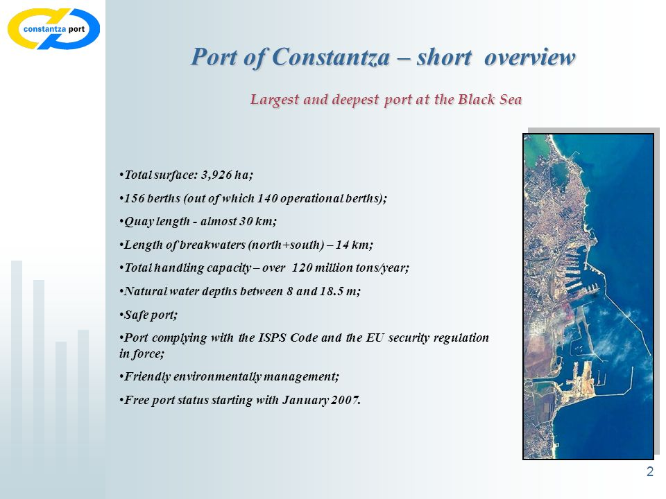 2 Port of Constantza – short overview Largest and deepest port at the Black Sea Total surface: 3,926 ha; 156 berths (out of which 140 operational berths); Quay length - almost 30 km; Length of breakwaters (north+south) – 14 km; Total handling capacity – over 120 million tons/year; Natural water depths between 8 and 18.5 m; Safe port; Port complying with the ISPS Code and the EU security regulation in force; Friendly environmentally management; Free port status starting with January 2007.