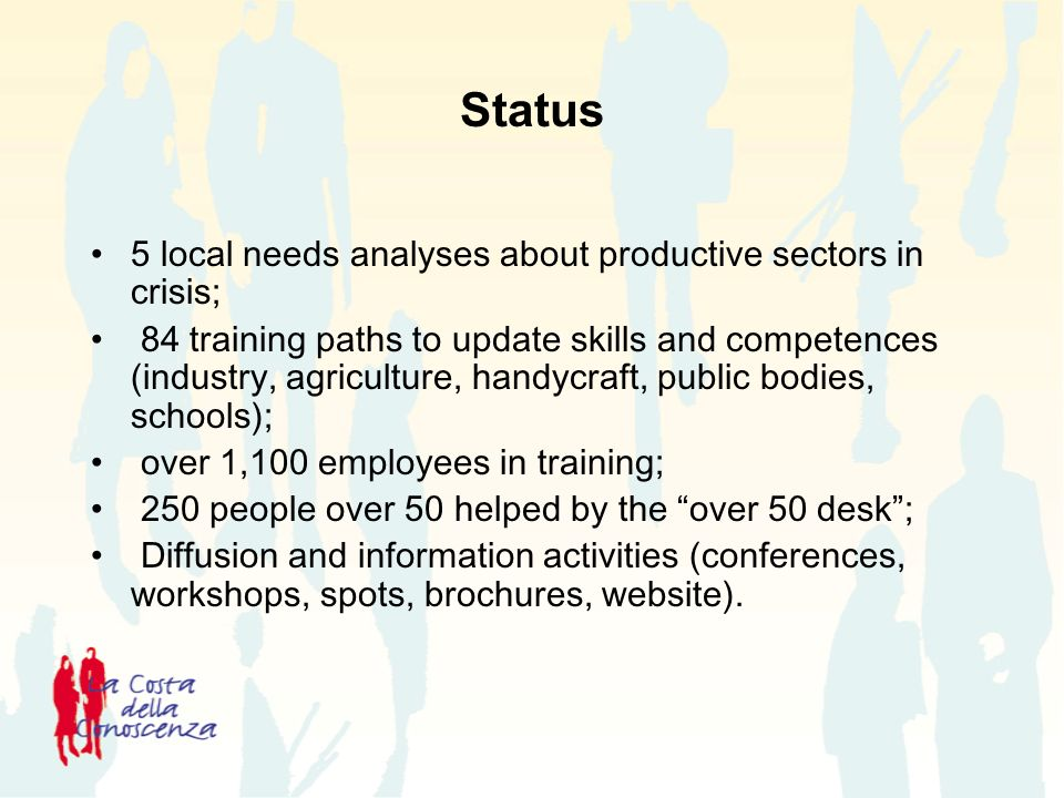 Status 5 local needs analyses about productive sectors in crisis; 84 training paths to update skills and competences (industry, agriculture, handycraft, public bodies, schools); over 1,100 employees in training; 250 people over 50 helped by the over 50 desk; Diffusion and information activities (conferences, workshops, spots, brochures, website).