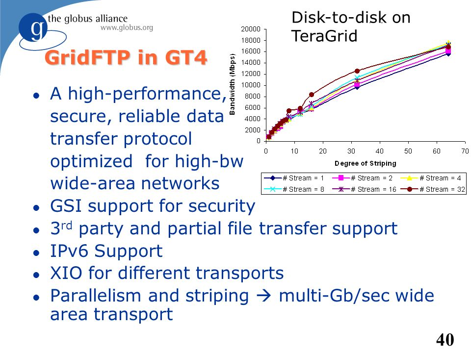 40 GridFTP in GT4 l A high-performance, secure, reliable data transfer protocol optimized for high-bw wide-area networks l GSI support for security l