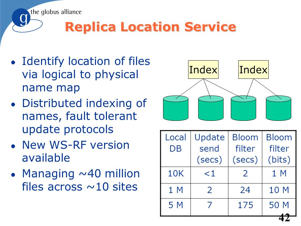 42 Replica Location Service l Identify location of files via logical to physical name map l Distributed indexing of names, fault tolerant update proto